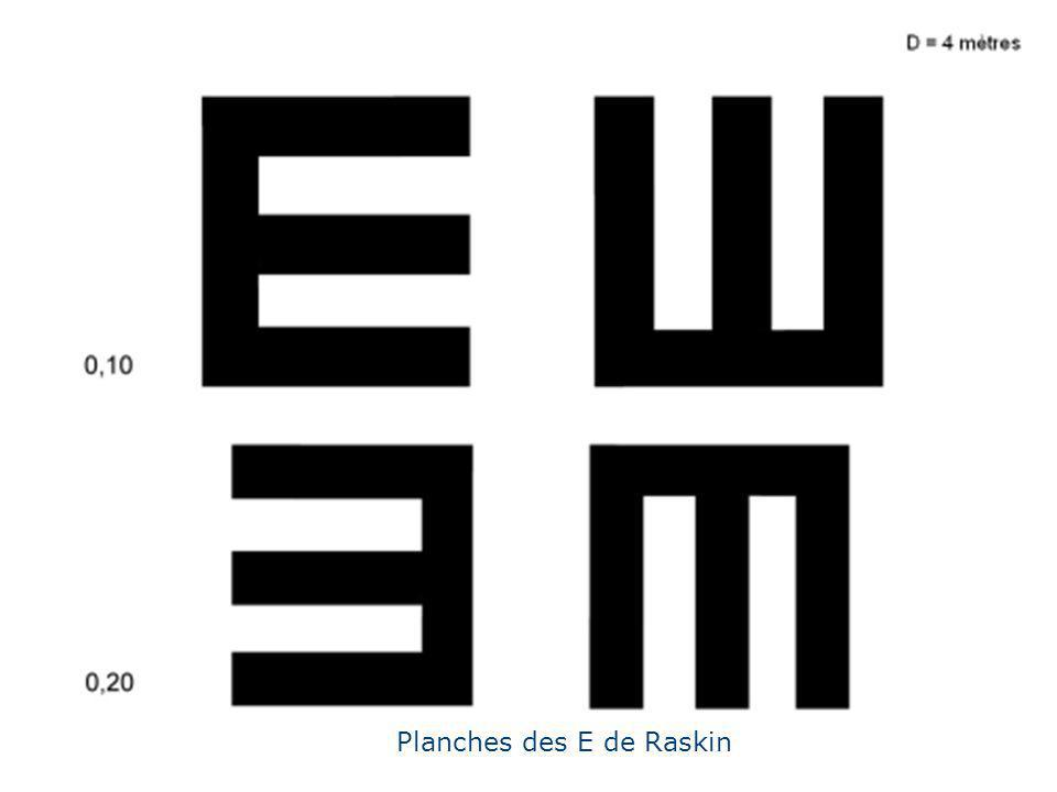 Planches des E de Raskin