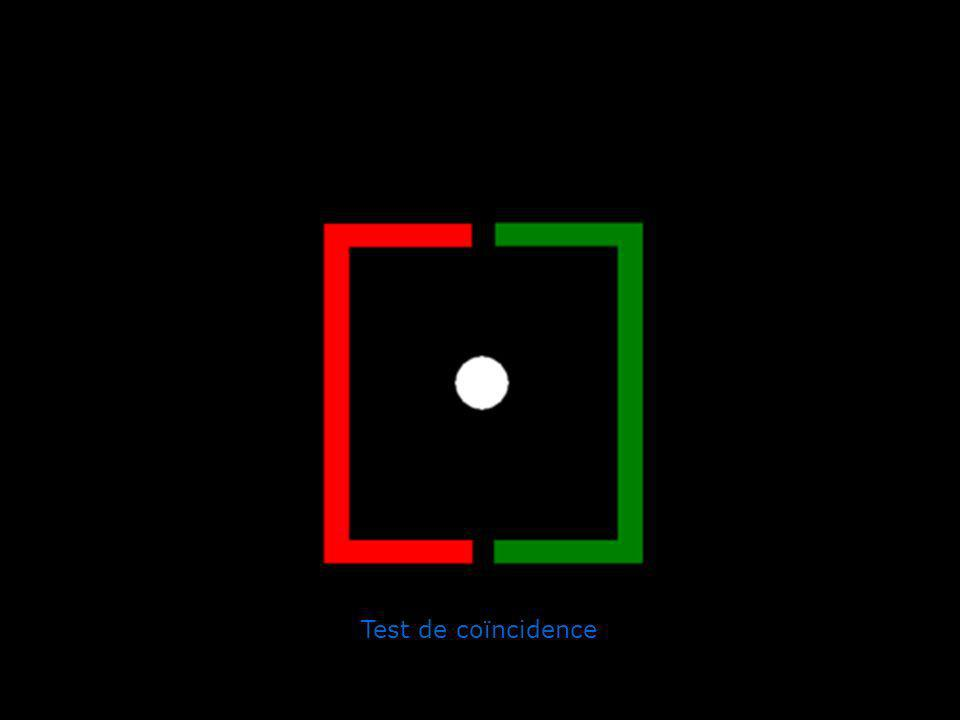 Test de coïncidence