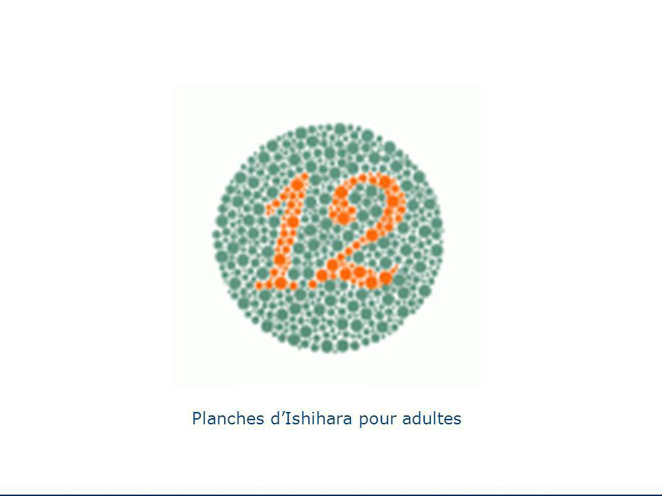 Planches d'Ishihara pour adultes