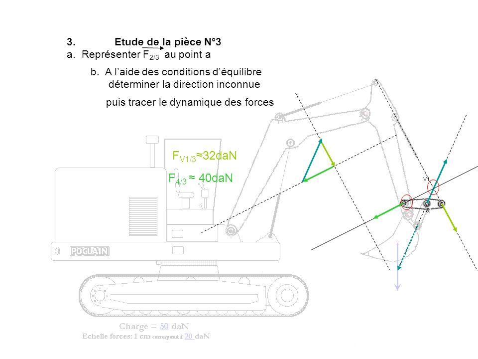 FV1/3≈32daN F4/3 ≈ 40daN 3. Etude de la pièce N°3
