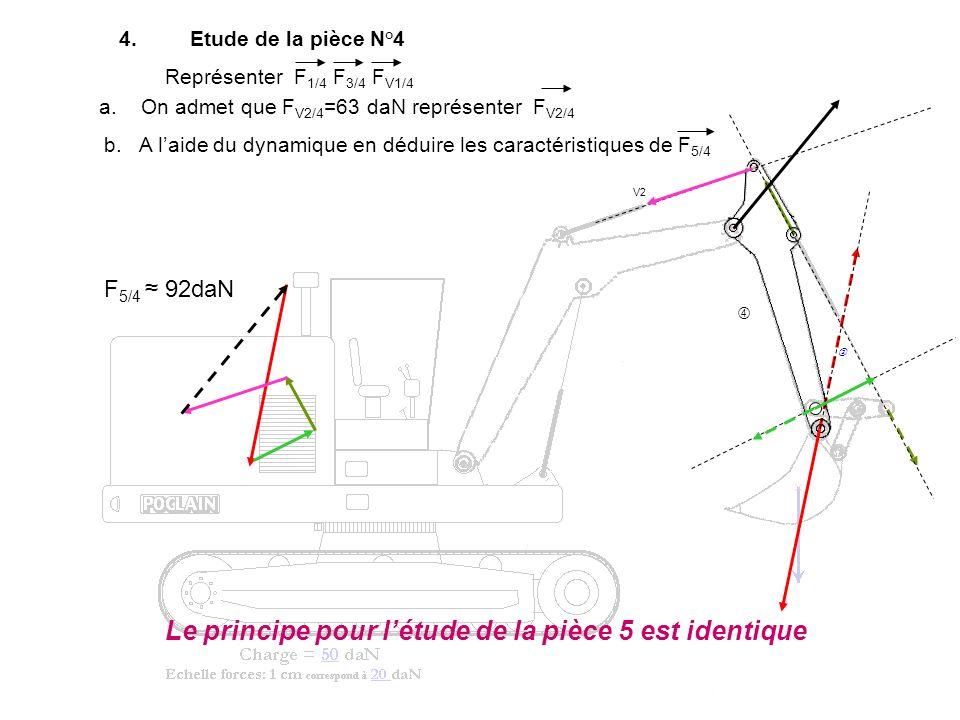 Le principe pour l'étude de la pièce 5 est identique