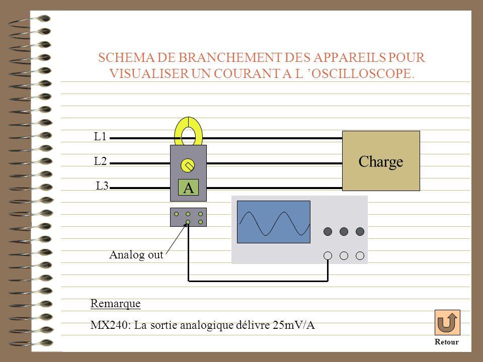 SCHEMA DE BRANCHEMENT DES APPAREILS POUR VISUALISER UN COURANT A L 'OSCILLOSCOPE.