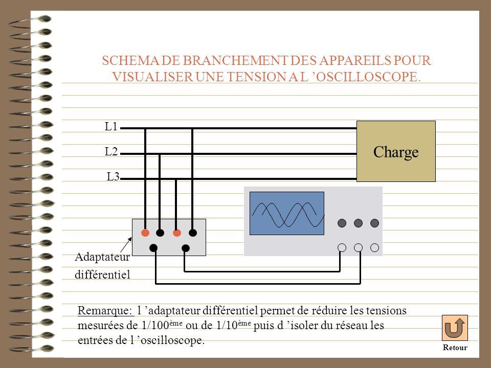 SCHEMA DE BRANCHEMENT DES APPAREILS POUR VISUALISER UNE TENSION A L 'OSCILLOSCOPE.