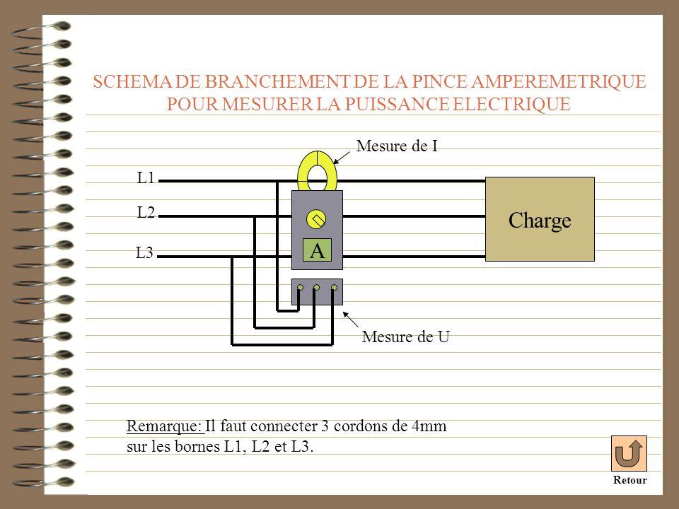 SCHEMA DE BRANCHEMENT DE LA PINCE AMPEREMETRIQUE POUR MESURER LA PUISSANCE ELECTRIQUE