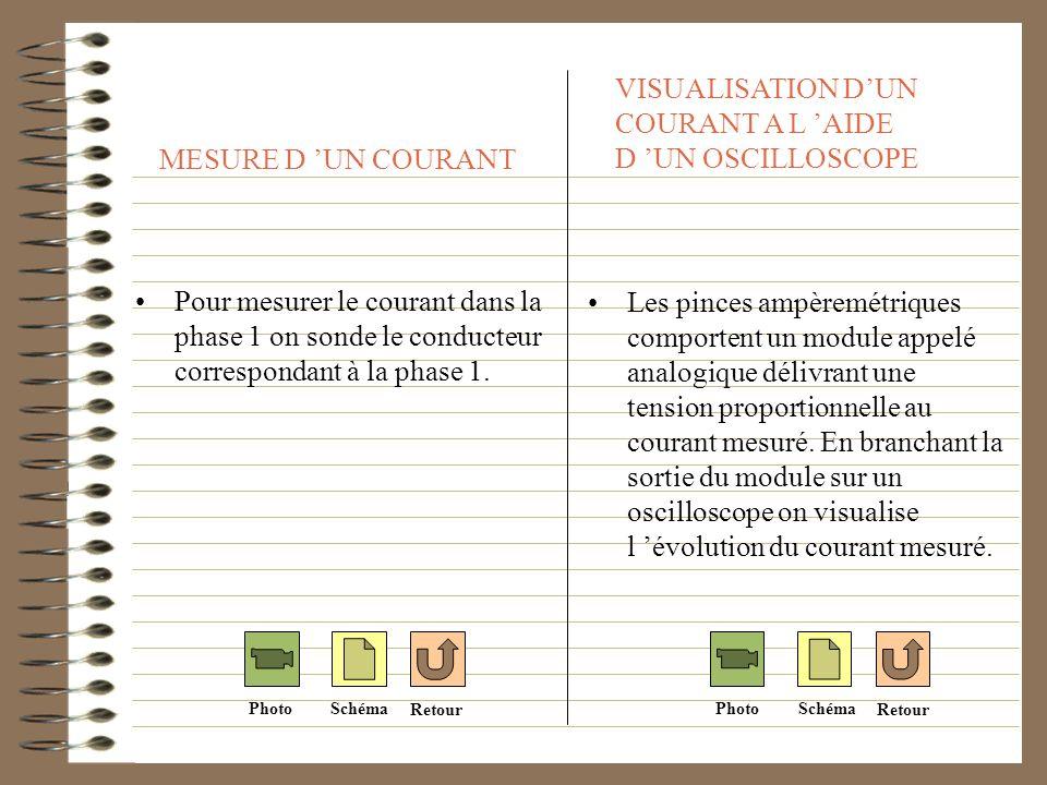 VISUALISATION D'UN COURANT A L 'AIDE D 'UN OSCILLOSCOPE