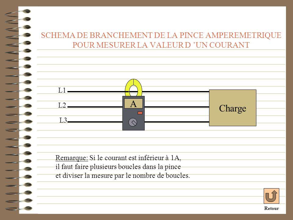 SCHEMA DE BRANCHEMENT DE LA PINCE AMPEREMETRIQUE POUR MESURER LA VALEUR D 'UN COURANT