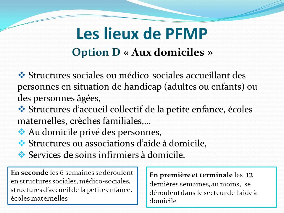 Option D « Aux domiciles »
