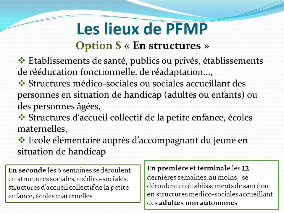 Les lieux de PFMP Option S « En structures »