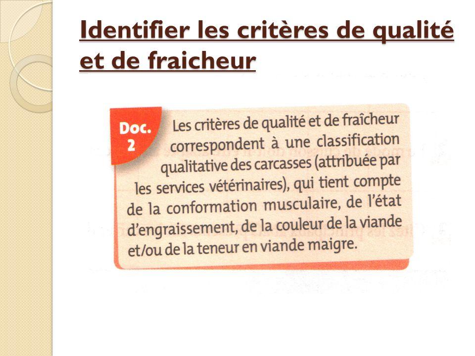 Identifier les critères de qualité et de fraicheur