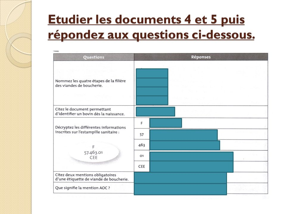 Etudier les documents 4 et 5 puis répondez aux questions ci-dessous.
