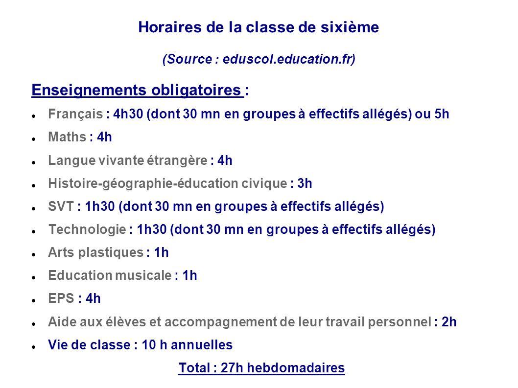 Horaires de la classe de sixième (Source : eduscol.education.fr)
