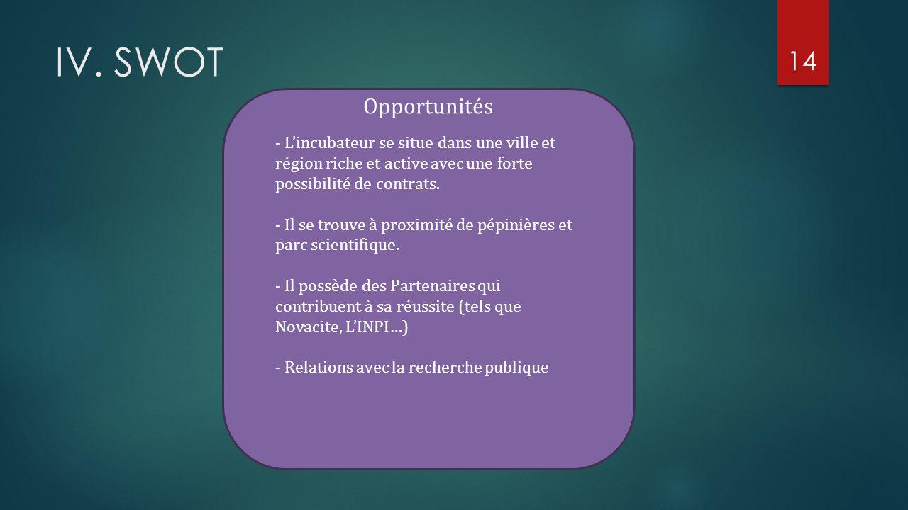 IV. SWOT - L'incubateur se situe dans une ville et région riche et active avec une forte possibilité de contrats.