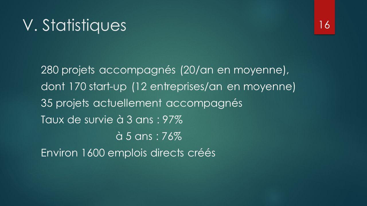 V. Statistiques