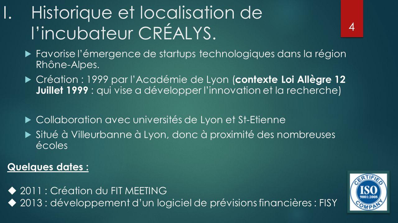 Historique et localisation de l'incubateur CRÉALYS.