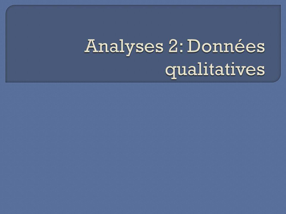 Analyses 2: Données qualitatives