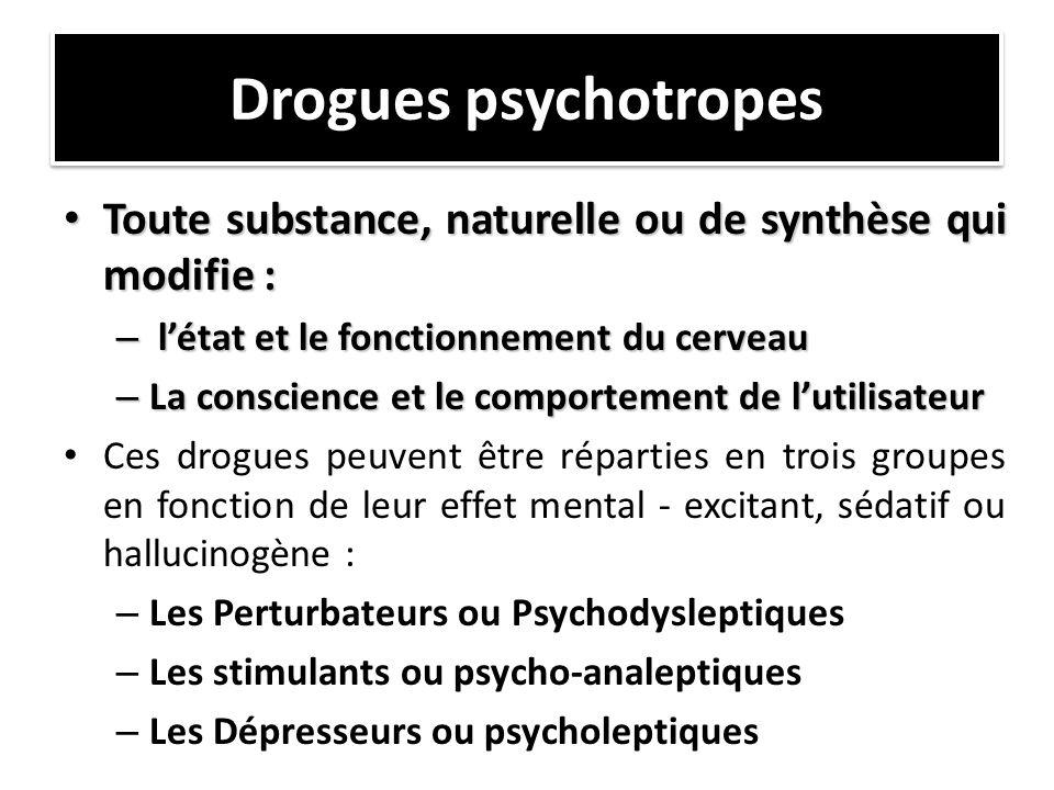Drogues psychotropes Toute substance, naturelle ou de synthèse qui modifie : l'état et le fonctionnement du cerveau.