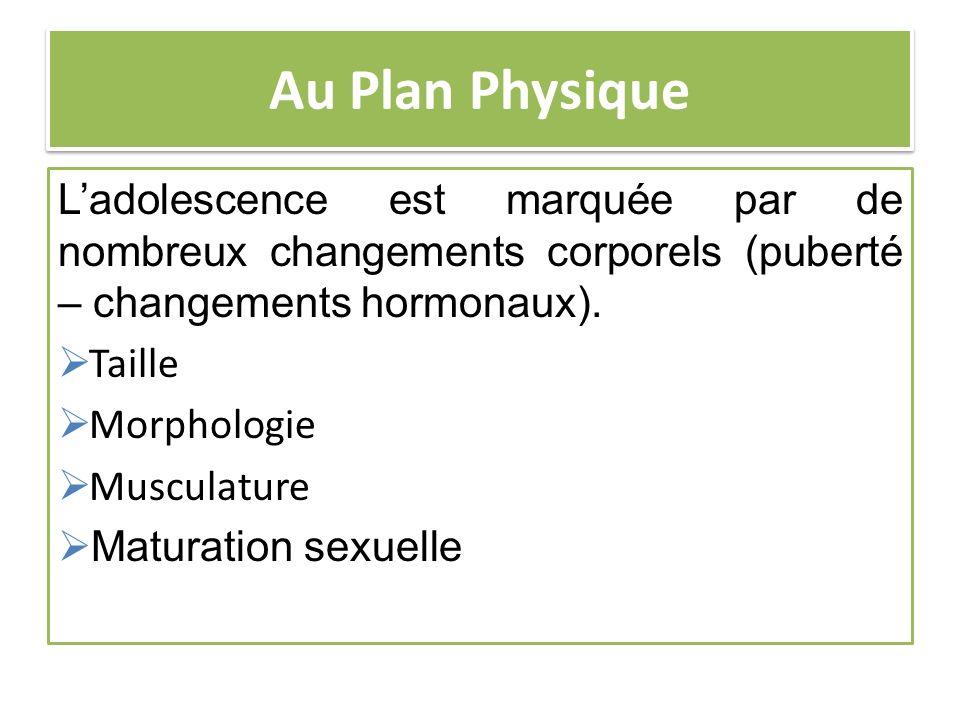 Au Plan Physique L'adolescence est marquée par de nombreux changements corporels (puberté – changements hormonaux).