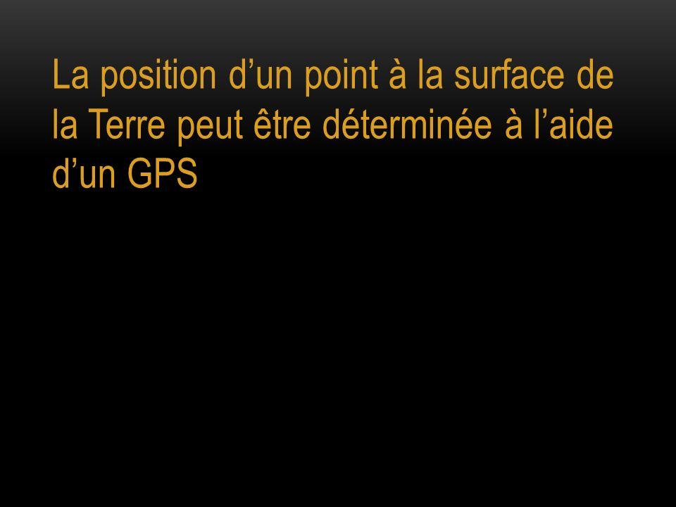 La position d'un point à la surface de la Terre peut être déterminée à l'aide d'un GPS