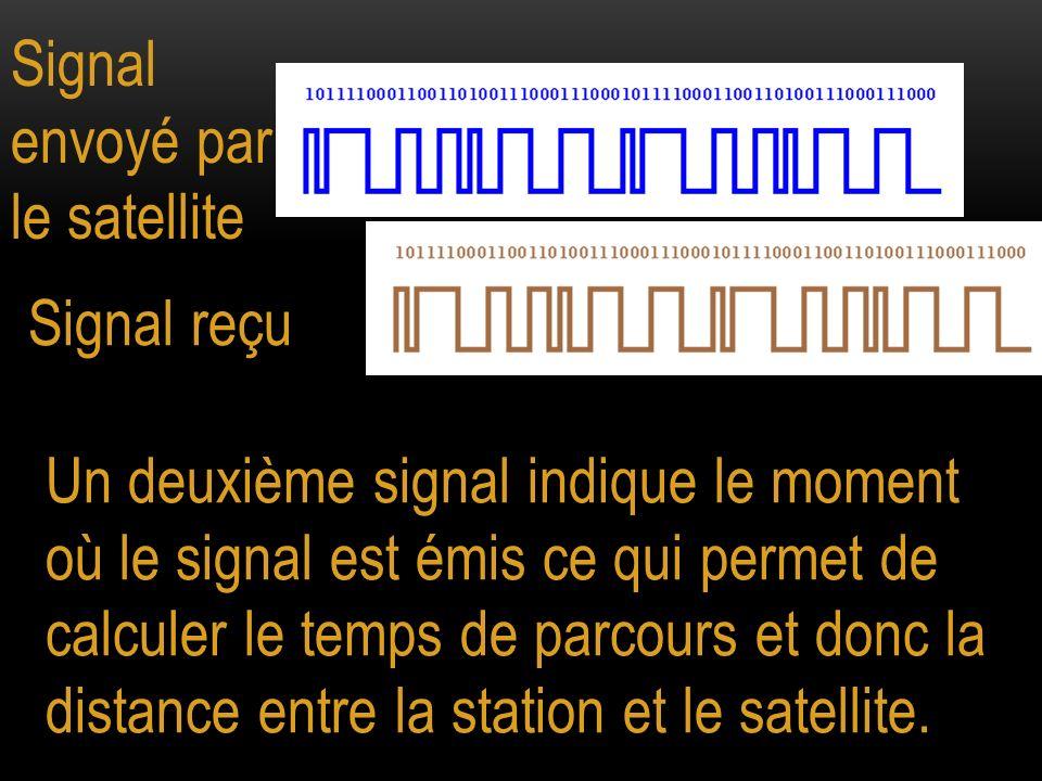 Signal envoyé par le satellite