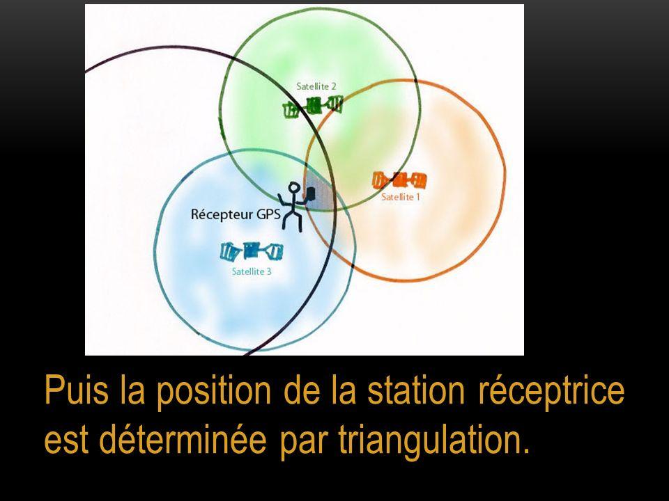 Puis la position de la station réceptrice est déterminée par triangulation.