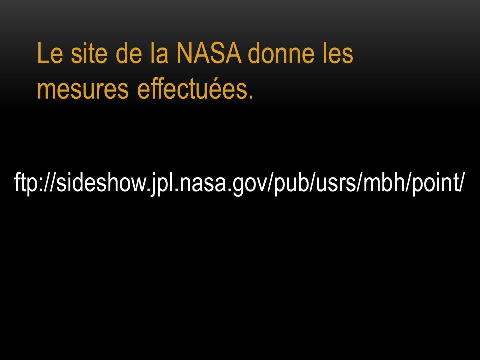 Le site de la NASA donne les mesures effectuées.