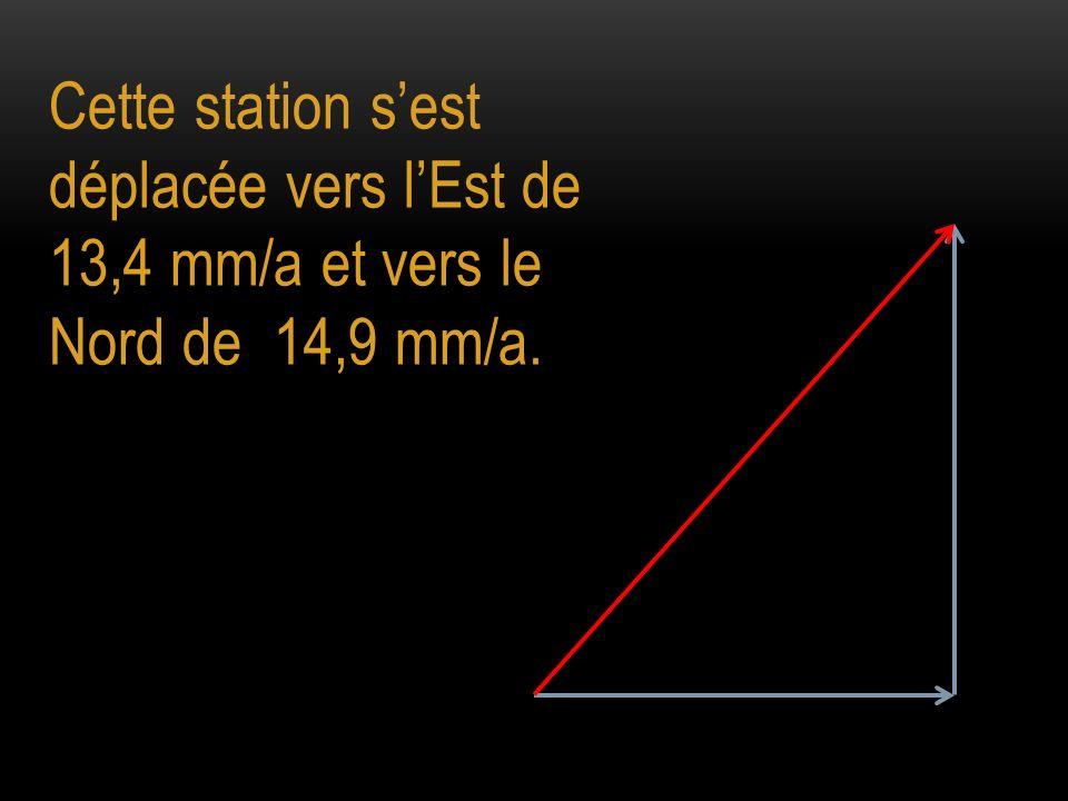 Cette station s'est déplacée vers l'Est de 13,4 mm/a et vers le Nord de 14,9 mm/a.