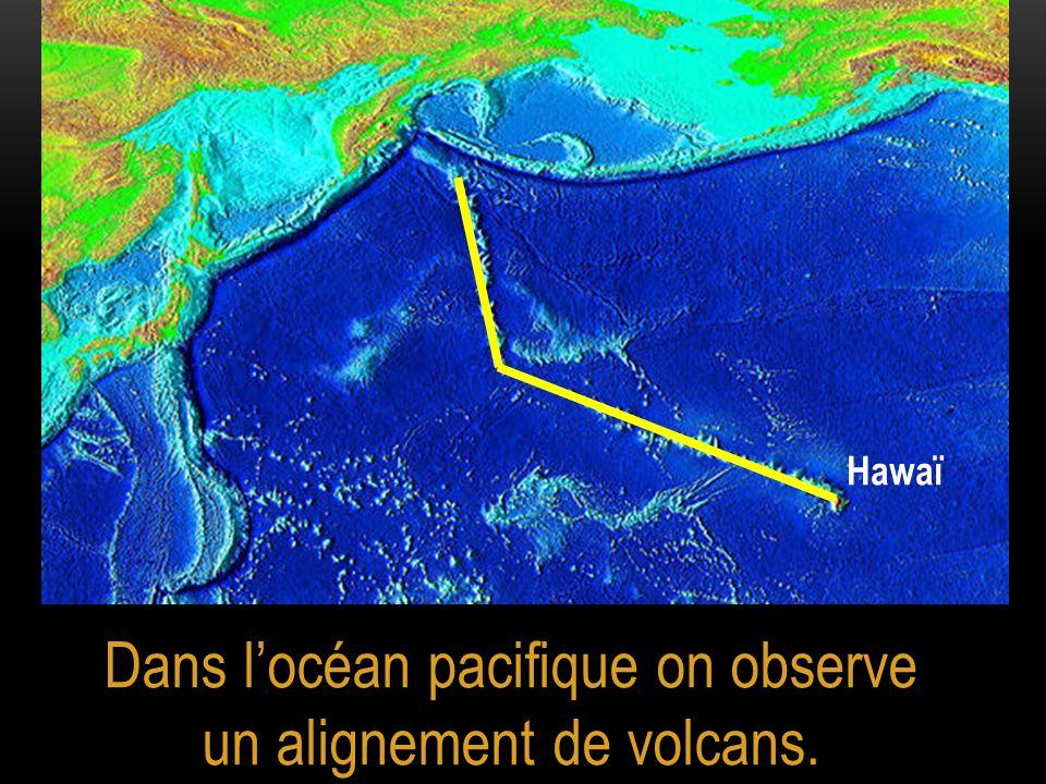 Dans l'océan pacifique on observe un alignement de volcans.