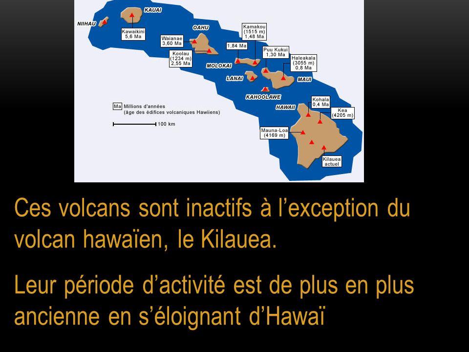 Ces volcans sont inactifs à l'exception du volcan hawaïen, le Kilauea.