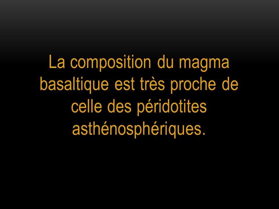 La composition du magma basaltique est très proche de celle des péridotites asthénosphériques.