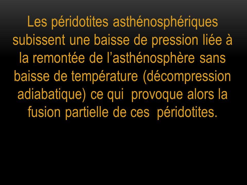 Les péridotites asthénosphériques subissent une baisse de pression liée à la remontée de l'asthénosphère sans baisse de température (décompression adiabatique) ce qui provoque alors la fusion partielle de ces péridotites.