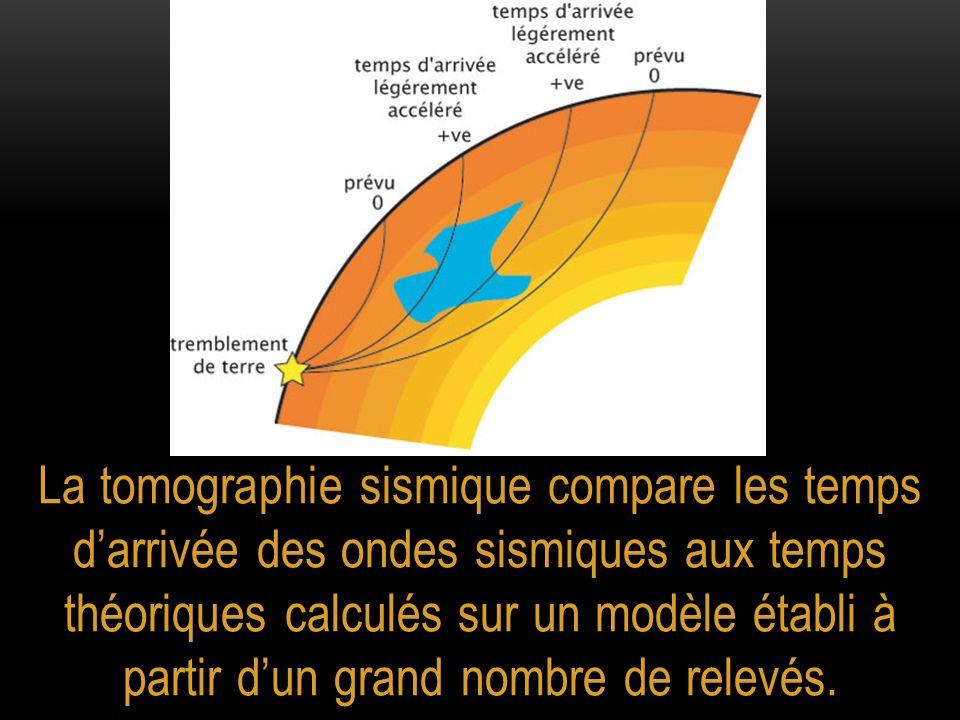 La tomographie sismique compare les temps d'arrivée des ondes sismiques aux temps théoriques calculés sur un modèle établi à partir d'un grand nombre de relevés.