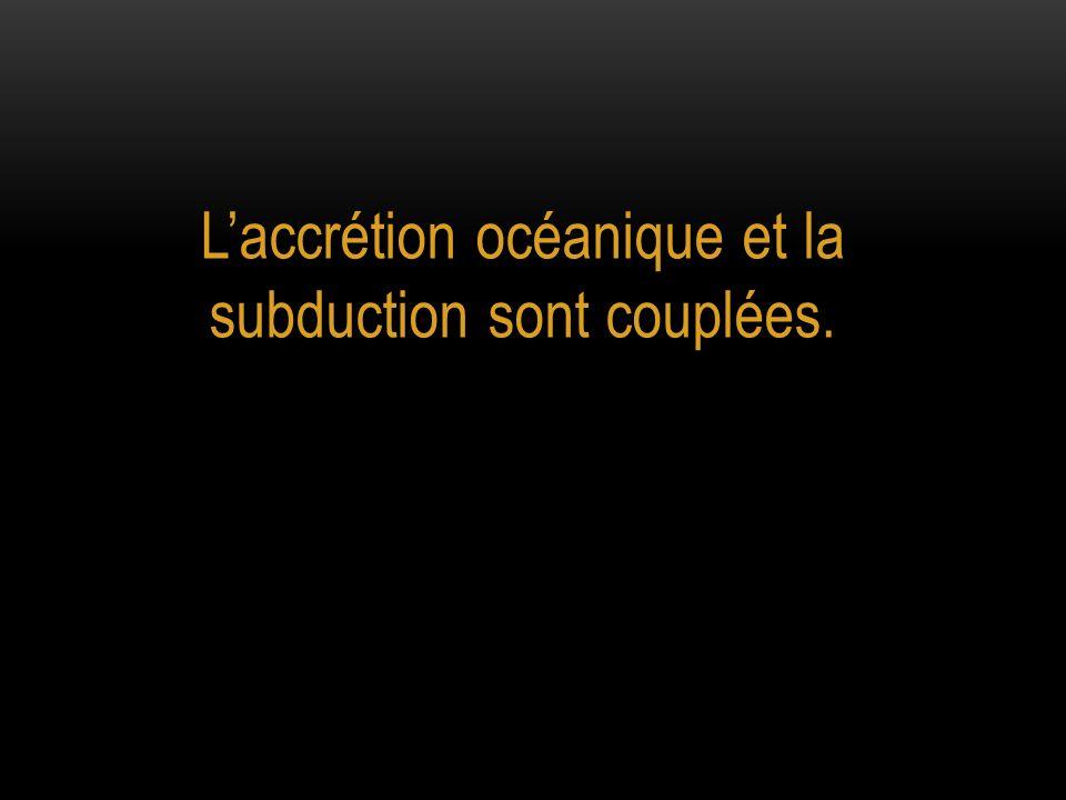 L'accrétion océanique et la subduction sont couplées.