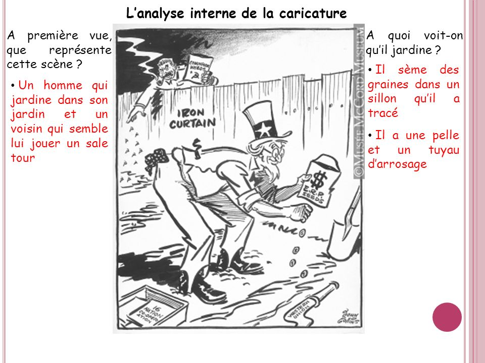 L'analyse interne de la caricature