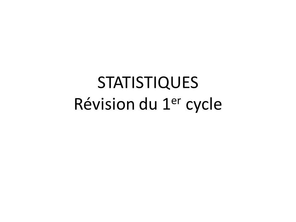 STATISTIQUES Révision du 1er cycle