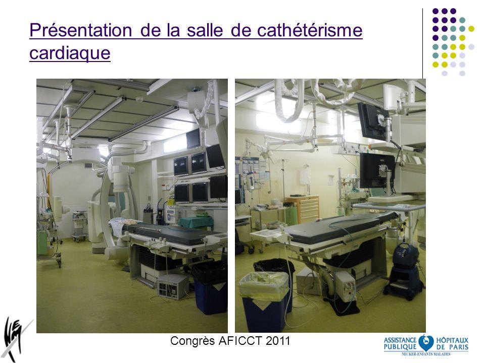 Présentation de la salle de cathétérisme cardiaque