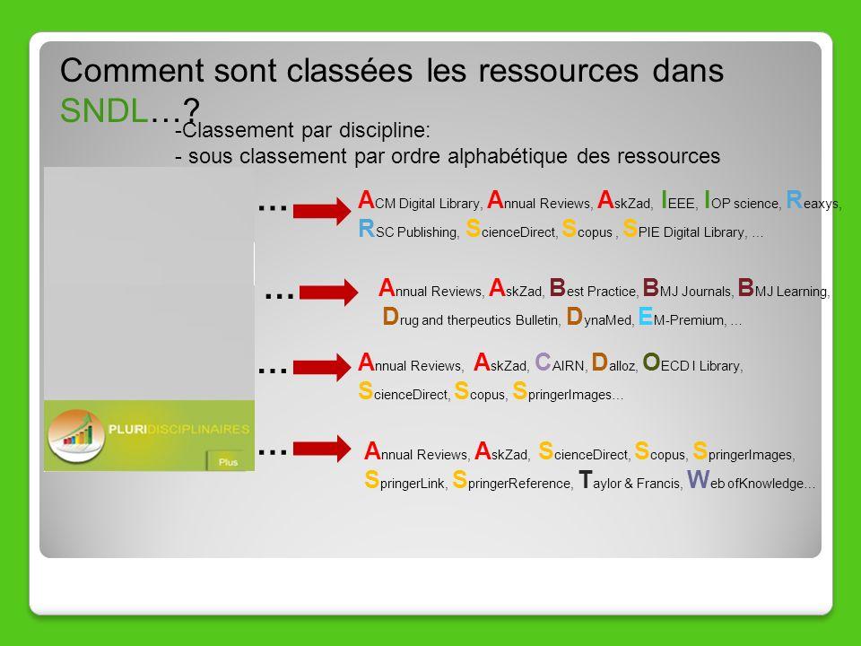 Comment sont classées les ressources dans SNDL…
