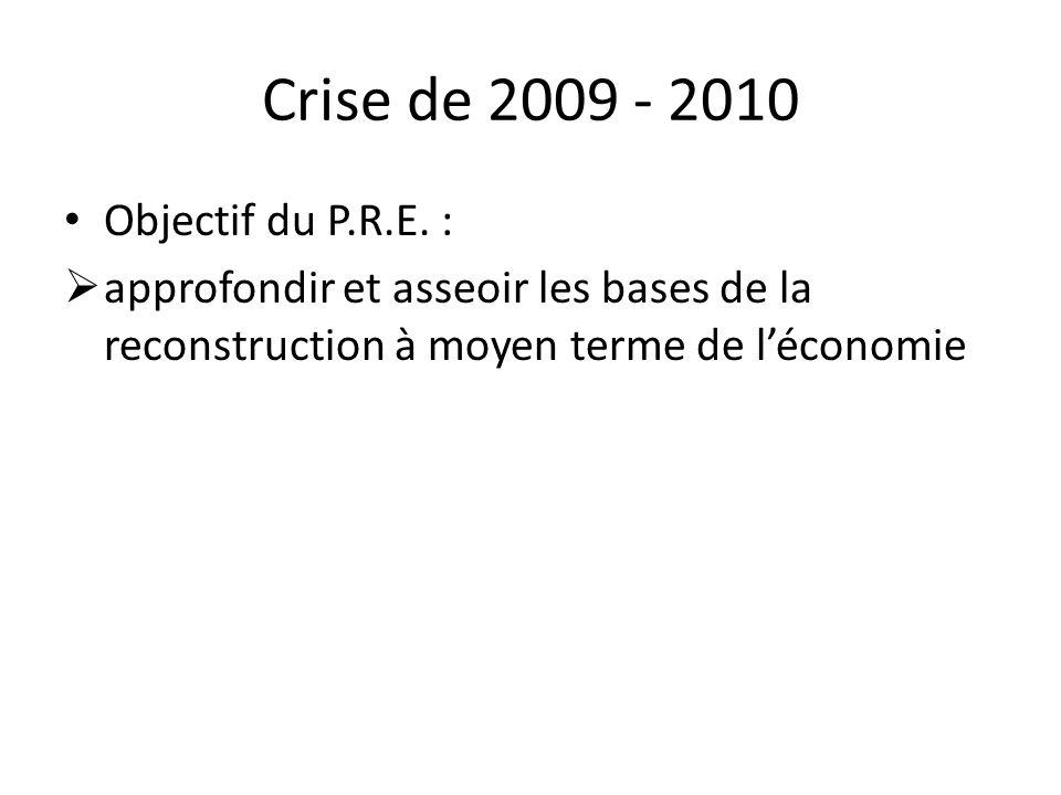 Crise de 2009 - 2010 Objectif du P.R.E. :