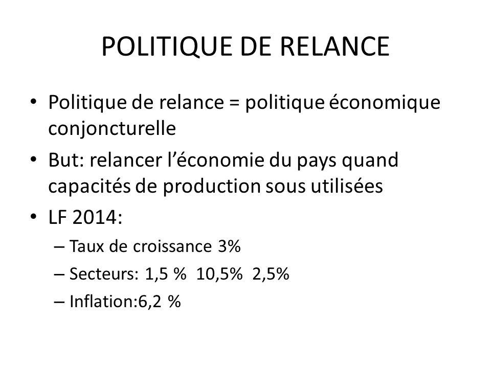 POLITIQUE DE RELANCE Politique de relance = politique économique conjoncturelle.