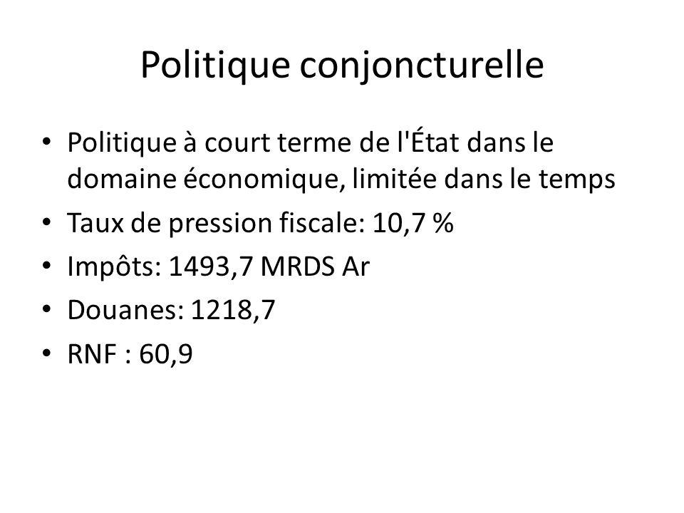 Politique conjoncturelle