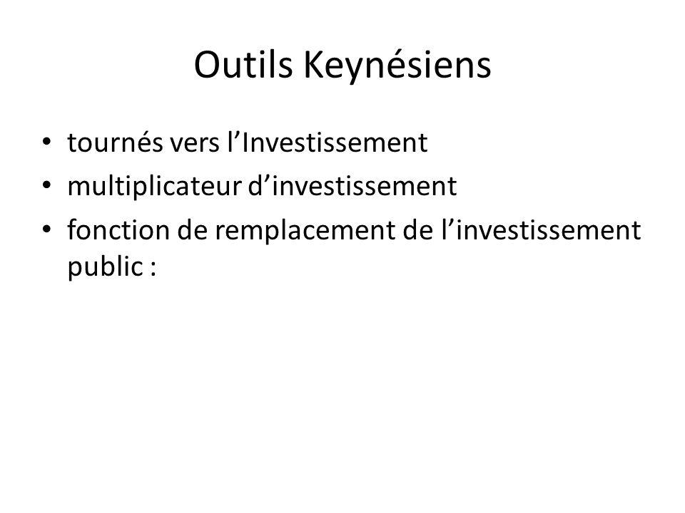 Outils Keynésiens tournés vers l'Investissement