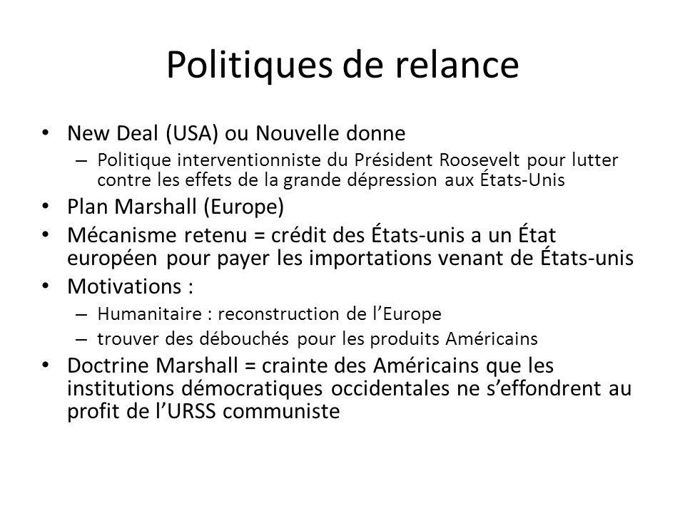 Politiques de relance New Deal (USA) ou Nouvelle donne