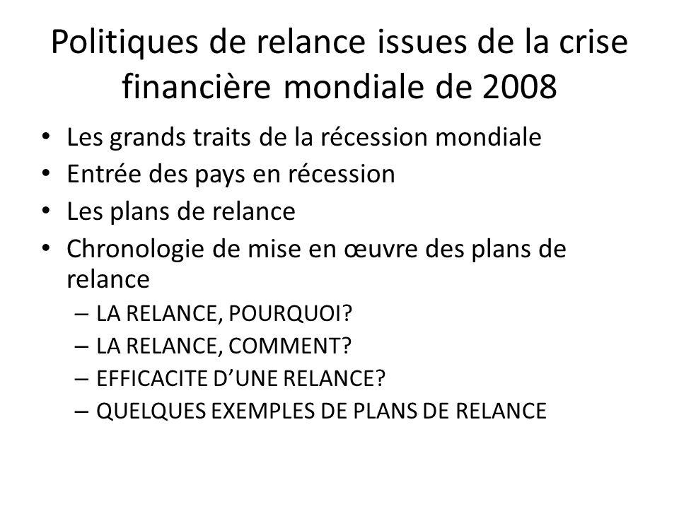 Politiques de relance issues de la crise financière mondiale de 2008