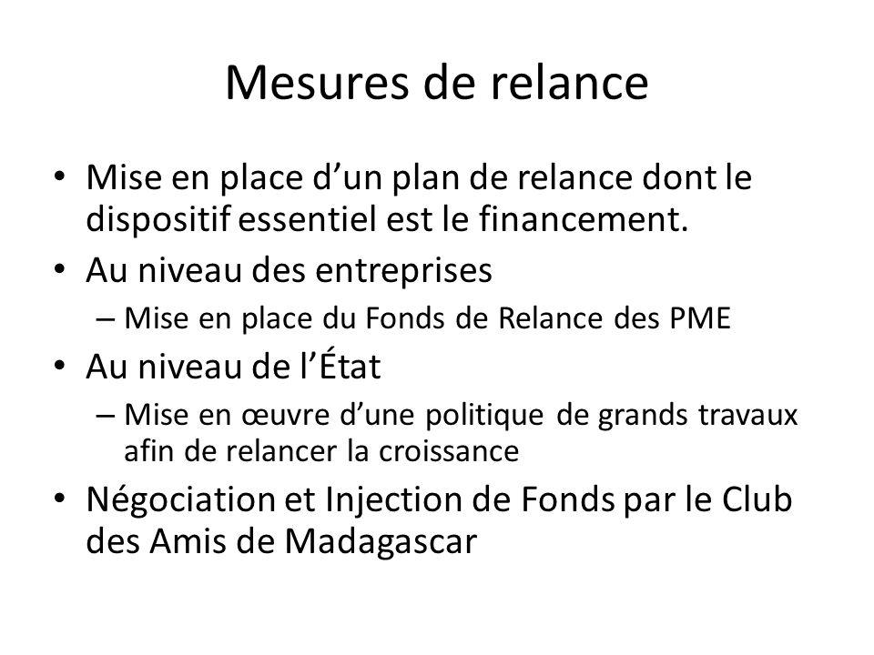 Mesures de relance Mise en place d'un plan de relance dont le dispositif essentiel est le financement.