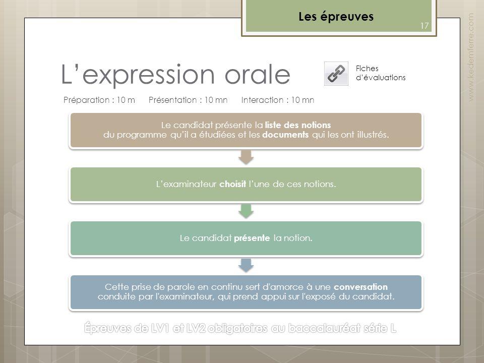 L'expression orale Les épreuves