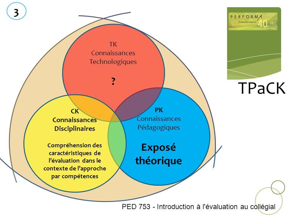 TPaCK 3 Exposé théorique TK Connaissances Technologiques PK CK