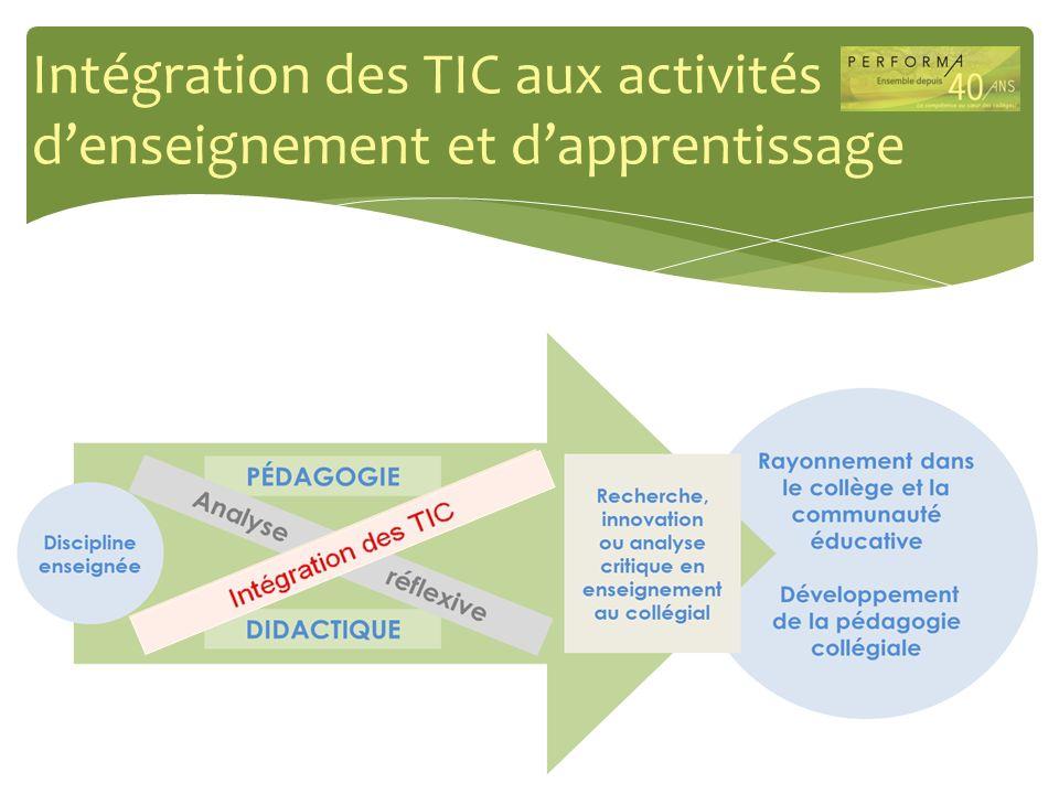 Intégration des TIC aux activités d'enseignement et d'apprentissage
