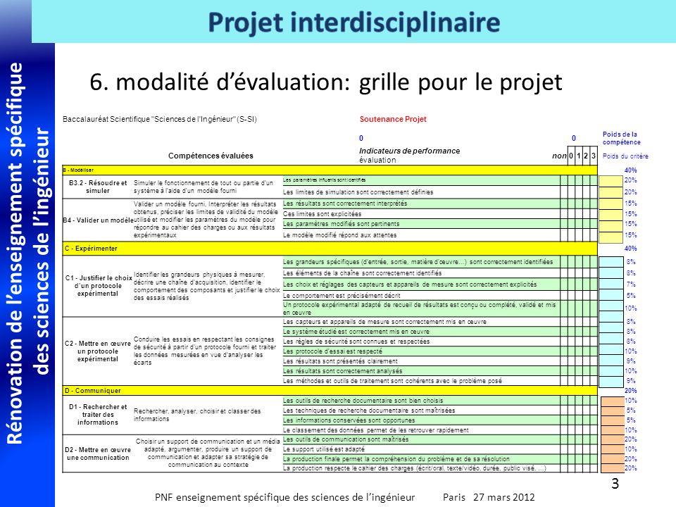 6. modalité d'évaluation: grille pour le projet
