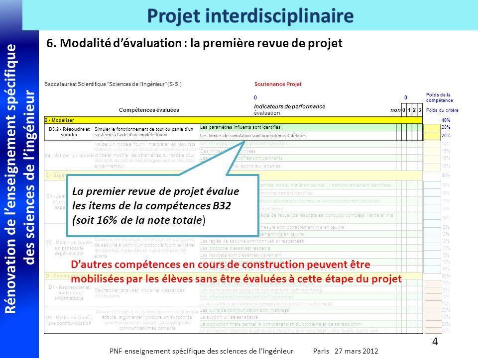 6. Modalité d'évaluation : la première revue de projet