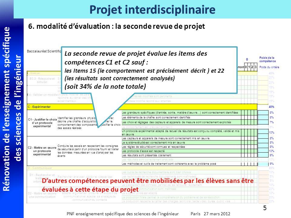 6. modalité d'évaluation : la seconde revue de projet