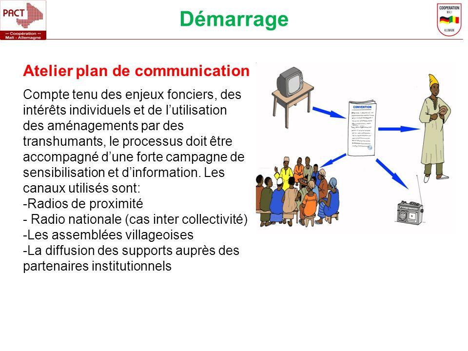 Démarrage Atelier plan de communication